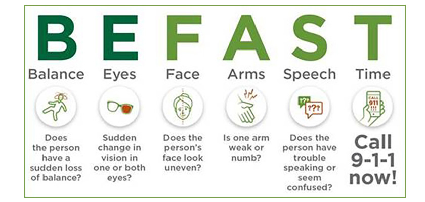 BEFAST Stroke Response Graphic