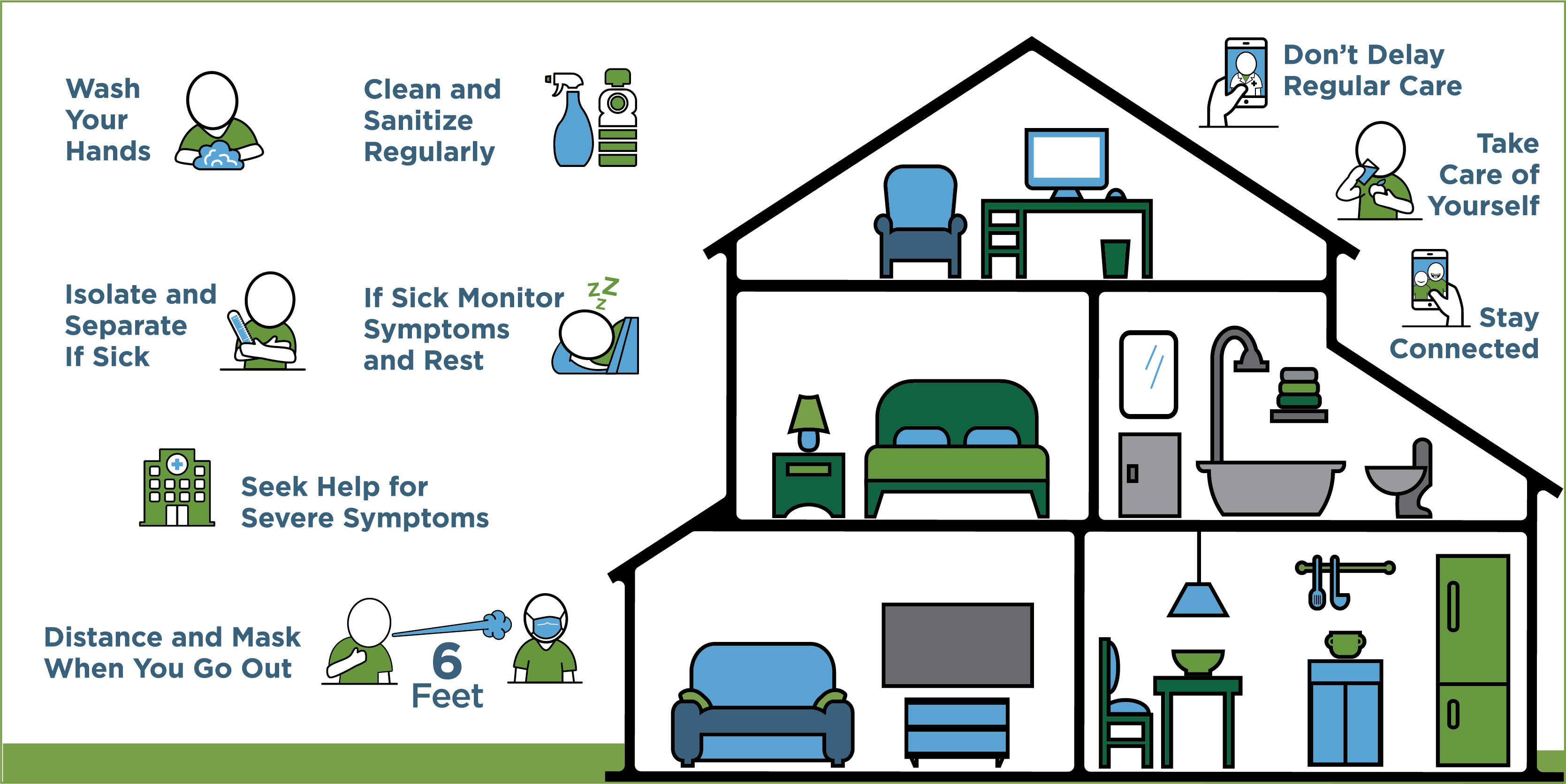 Infographic of ways to stay healthy at home