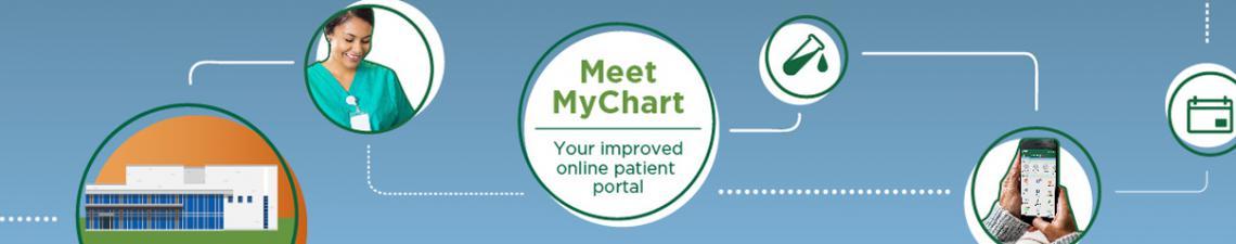 Meet MyChart